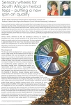 rooibos sensory wheel article
