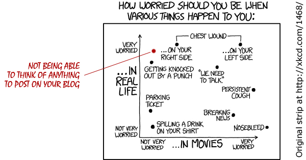 xkcd | Tea With Gary